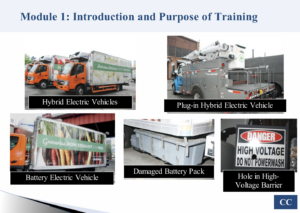 Inspecting High-Voltage Electric-Drive Motor Vehicles